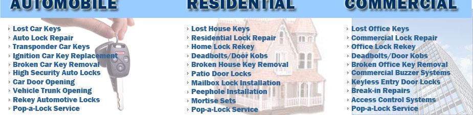 Locksmith Santa Ana